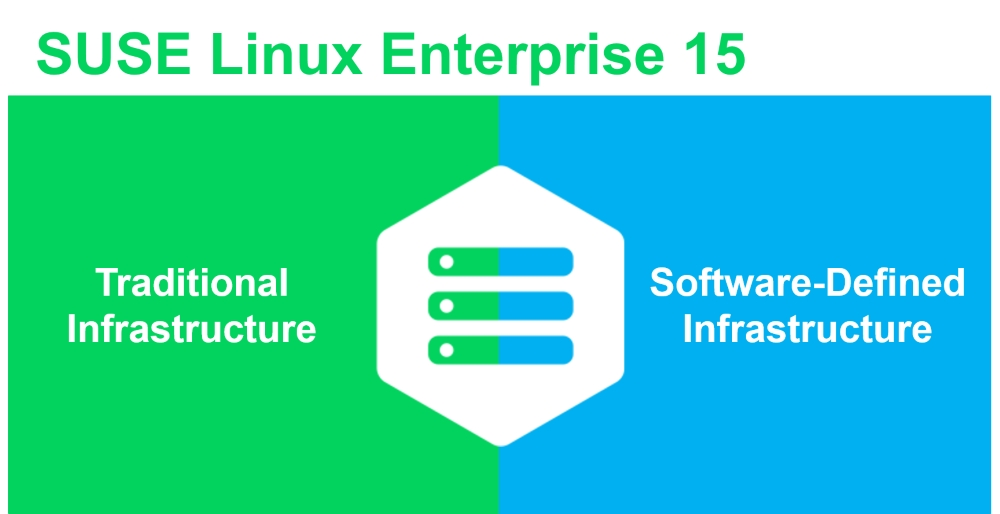 Suse Linux Enterprise 15