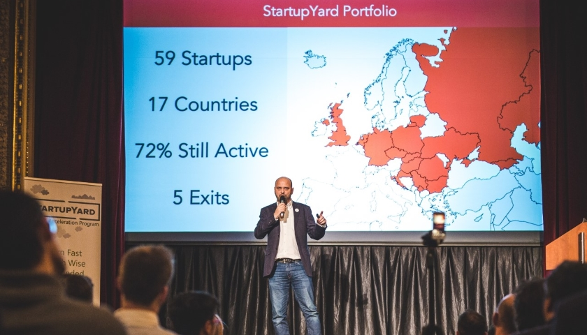 StartupYard portfolio
