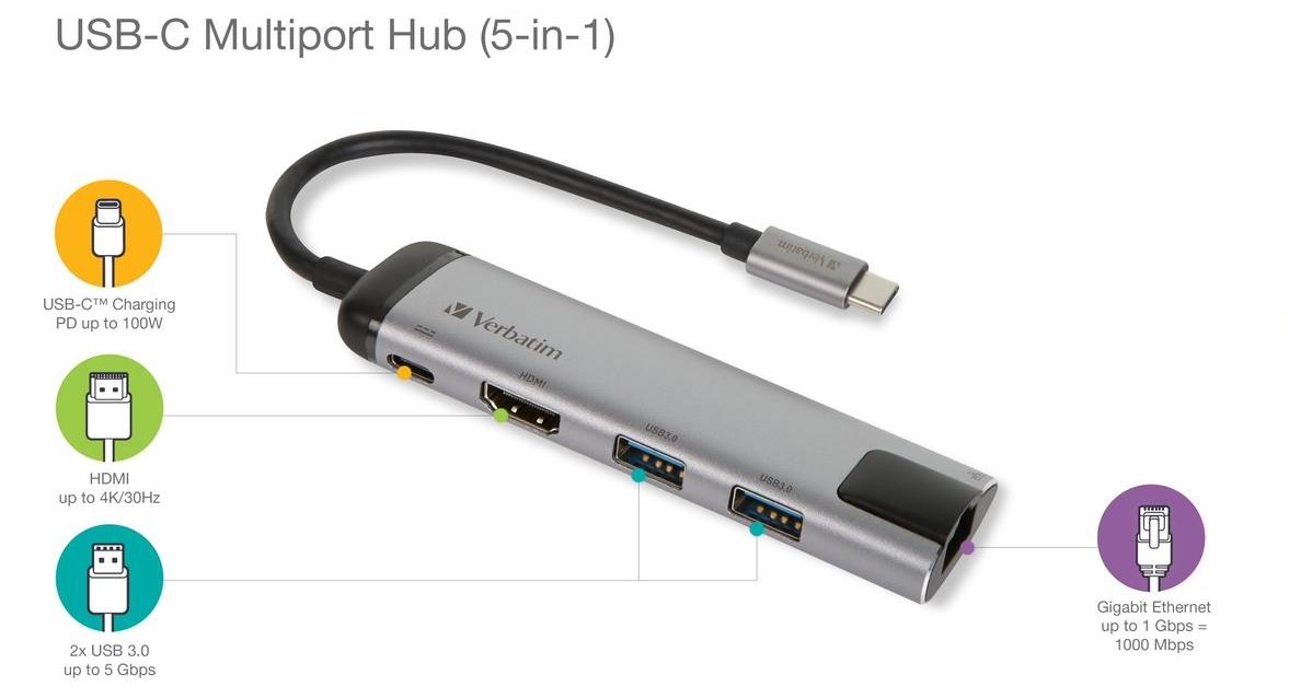 Víceportový rozbočovač USB‑C 5v1