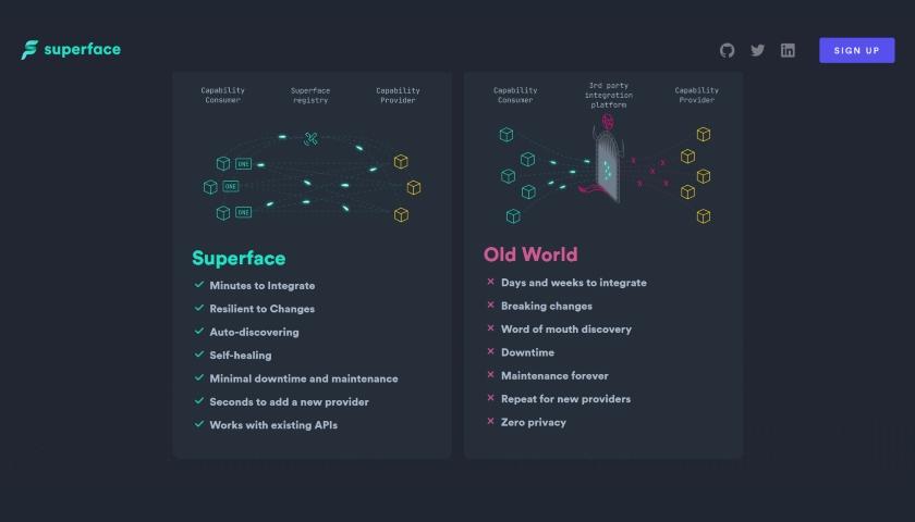 superface API