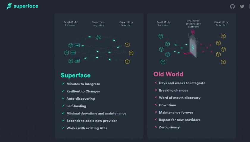 superface AI API