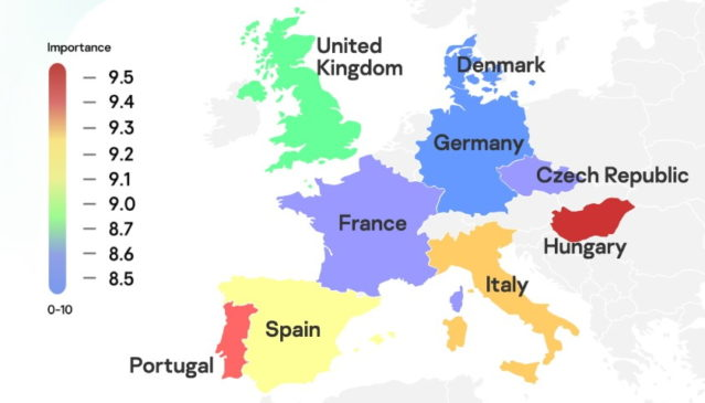 How important is data privacy to internet users in Europe